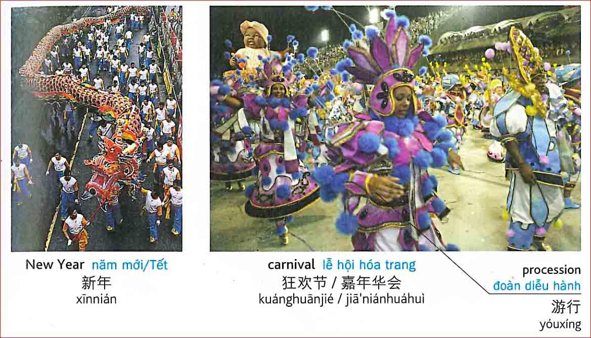 Tiếng Trung chủ đề lễ hội