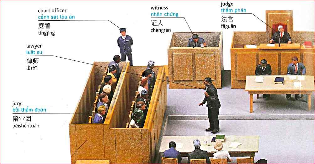 Tiếng Trung chủ đề pháp luật