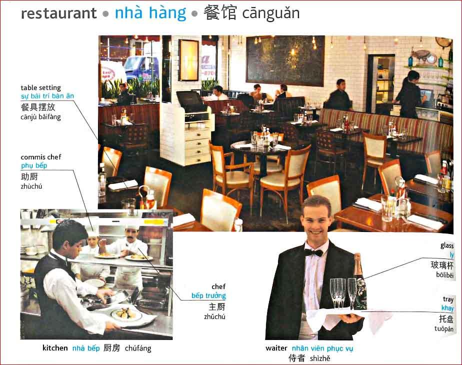 Tiếng Trung chủ đề nhà hàng