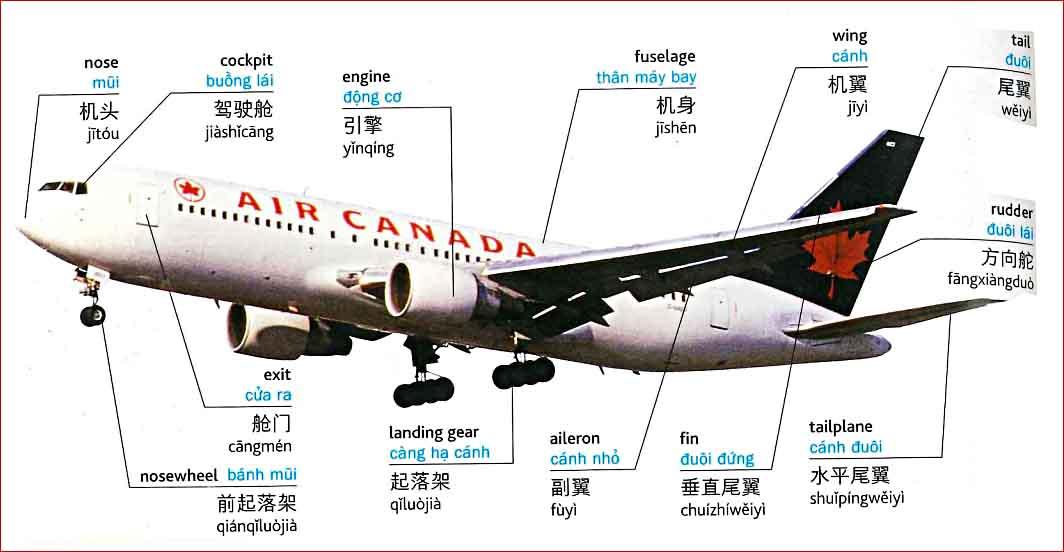 Tiếng Trung chủ đề máy bay - hàng không