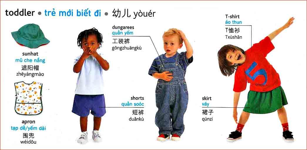 Tiếng Trung chủ đề trang phục trẻ em